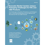 Cannabis Market Update: Unique Challenges for THC and CBD Products