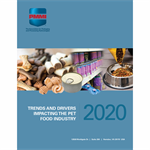 Trends and Drivers Impacting the Pet Food Industry