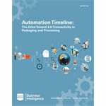 Automation Timeline: The Drive Toward 4.0 Connectivity in Packaging and Processing